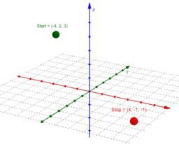 Parametric Paths #7