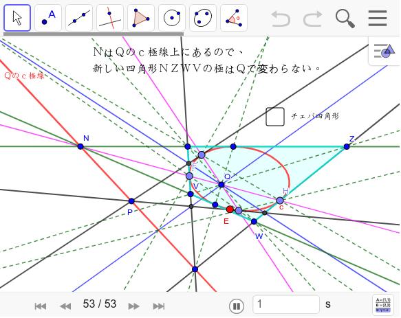 直線HFとQの極線との交点から外接四角形を作ると、できた四角形は外接チェバ四角形になる。しかし、極は変わらない。 ワークシートを始めるにはEnter キーを押してください。