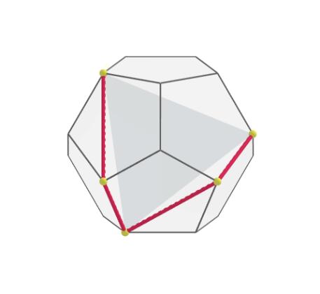 La imagen muestra, en rojo, el camino recorrido sobre diagonales y aristas del dodecaedo para hallar  tres puntos coplanarios que definen una de las caras del tetraedro inscrito.