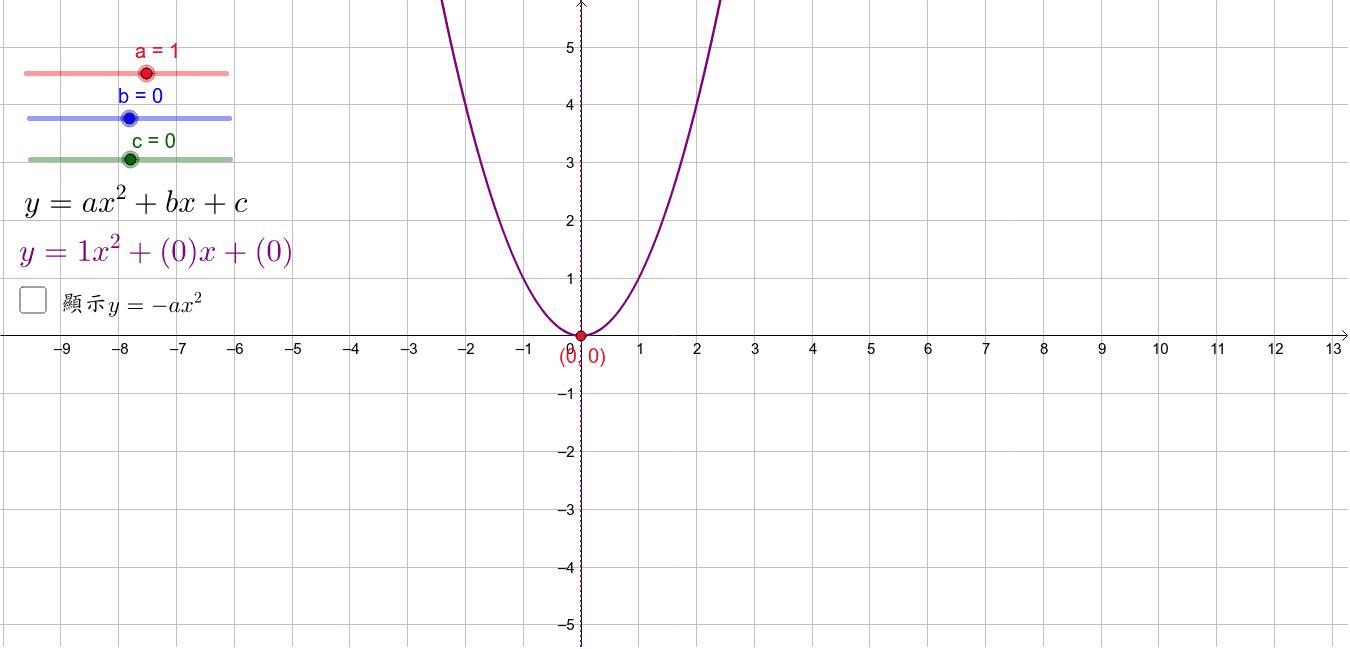 二次函數(第二階段)