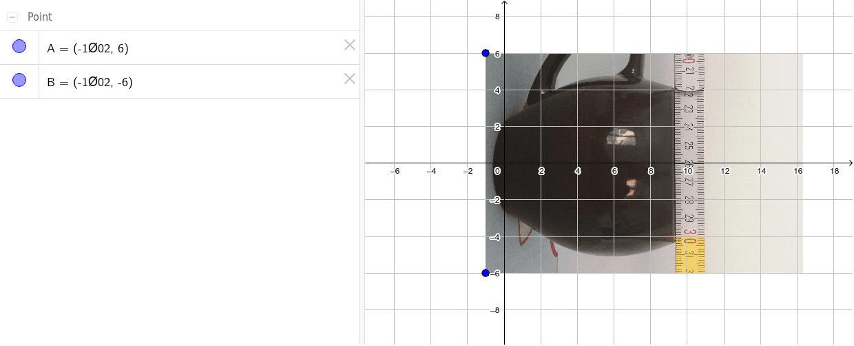Falls eure Versuche mit dem Bild scheitern, dann verwendet die folgende Vorlage. Hier ist die Tasse bereits als Hintergrund eingebettet.