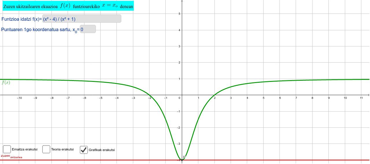 Idatzi funtzioaren formula eta puntuaren 1go koordenatua. Kalkulatu eta gero ondo egin duzun konprobatu