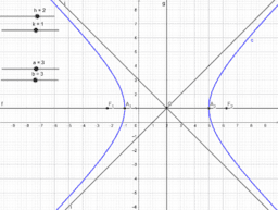 Hipérbole genérica (x-h)^2/a^2-(y-k)^2/b^2=1