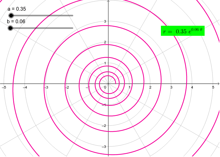 Logarithmic Spiral Press Enter to start activity