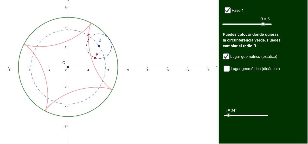 Tenemos dos circunferencias de radios r y r/4 tangentes interiores. La pequeña rueda sin deslizar por el interior de la grande. Halla el lugar geom. de un punto fijo P de la pequeña.