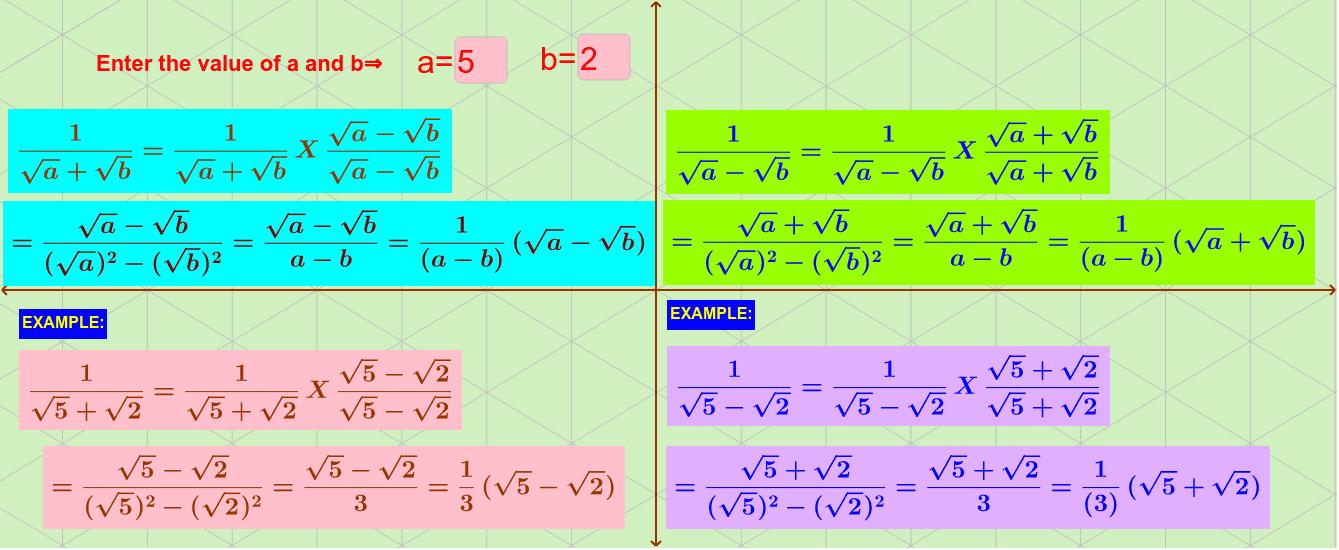 Rationalising the denominator Press Enter to start activity