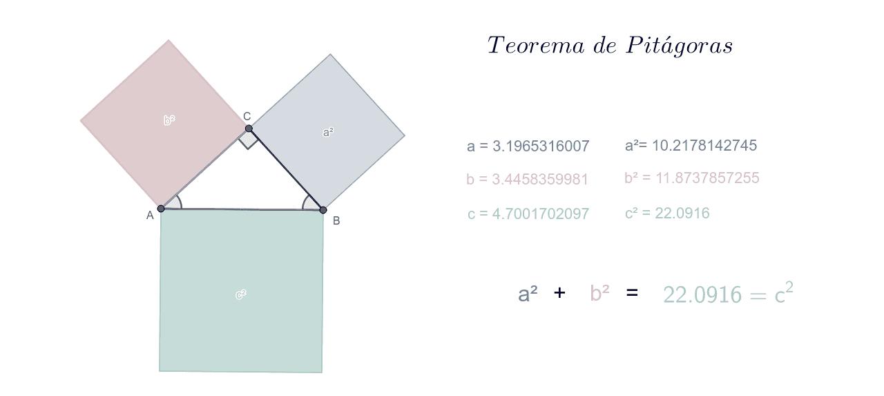 Teorema de Pitágoras Press Enter to start activity