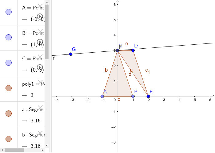 Euler Segment