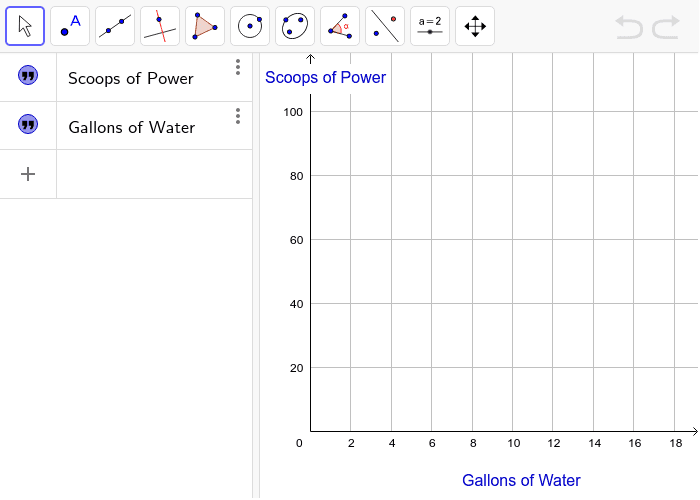 Problem - Down, Set, Hydrate! -- Graph Press Enter to start activity