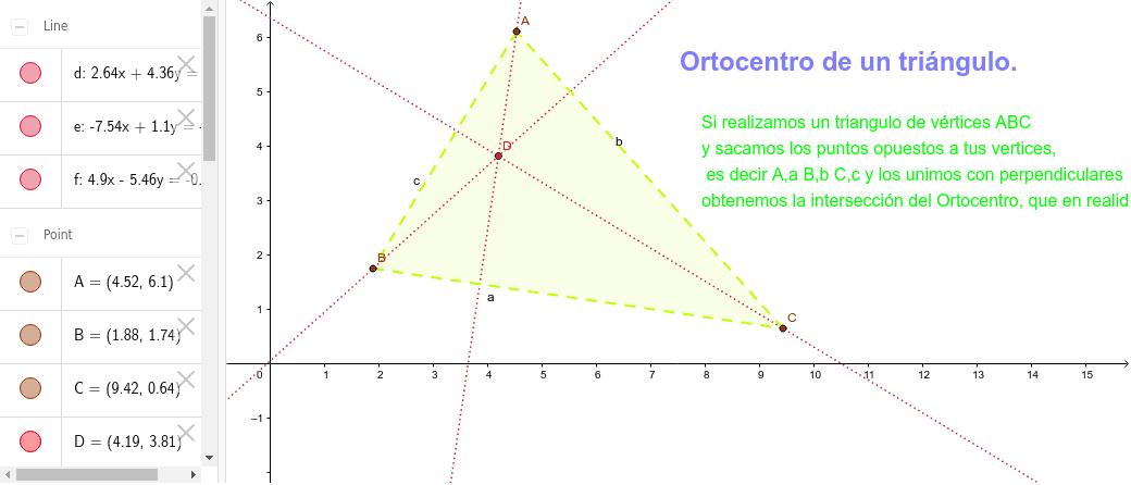 Ortocentro De Un Triángulo Geogebra