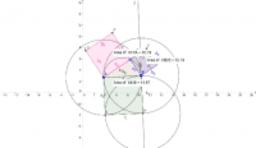 Proof Pythagorean