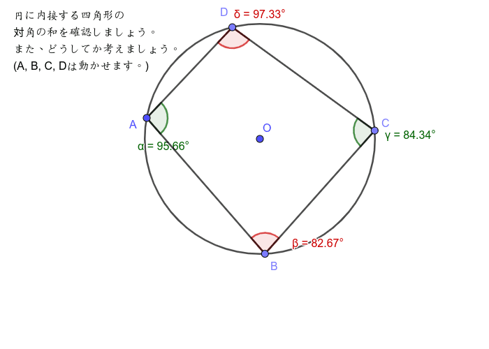円に内接する四角形の性質 ワークシートを始めるにはEnter キーを押してください。
