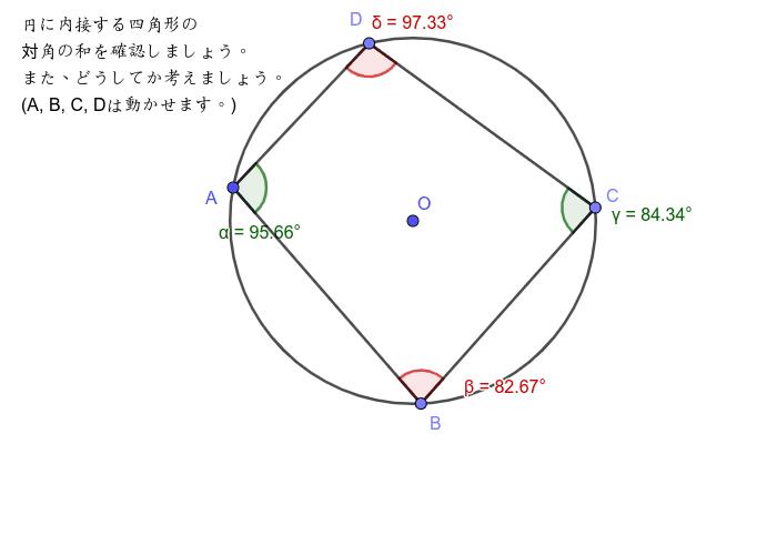 に 接する 円 四角形 内