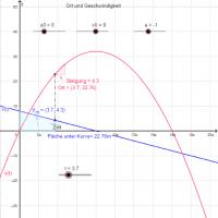 Ort-Zeit und Geschwindigkeit-Zeit Diagramme