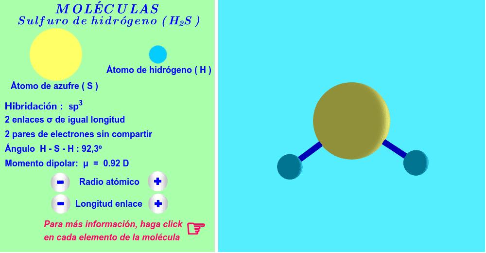 Sulfuro de hidrógeno ( haga click en cada elemento de la molécula ).
