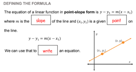 TO USE POINT SLOPE FORMULA TO WRITE THE EQUATION FOR A LINE, ALL YOU NEED IS THE SLOPE AND ANY POINT!