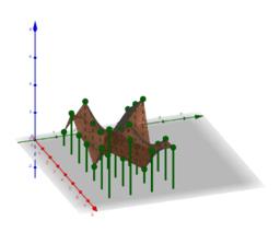 representar valores de una matriz como superficie