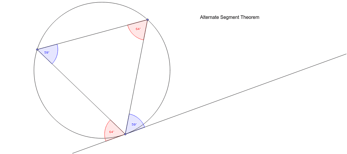 Move the points to see the links between the angles Press Enter to start activity