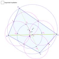 Centre d'Euler d'un quadrilatère inscriptible
