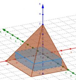 Geogebra 3D: un pas endavant
