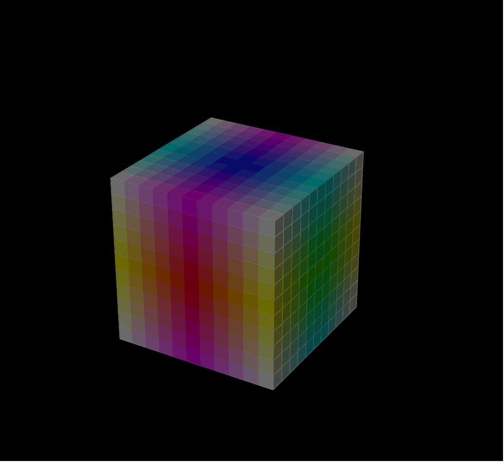 彩色立体方阵(表格法)