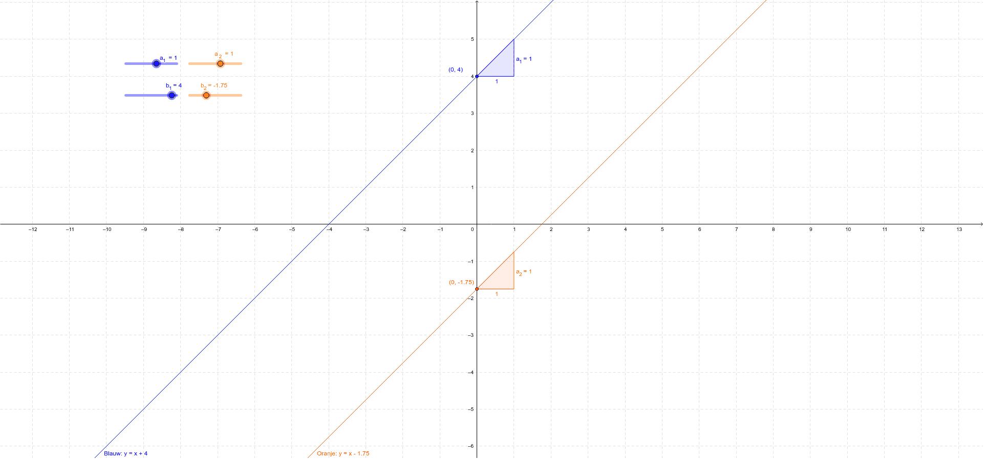 Lineaire vergelijkingen Press Enter to start activity