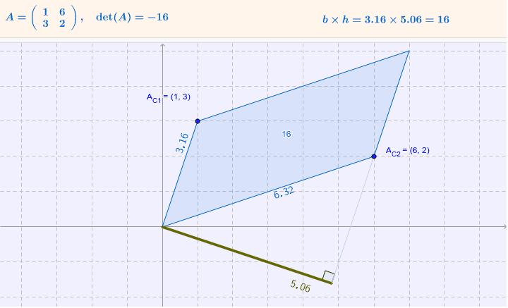 El número del centro del polígono azul es su área; AC1 se toma como altura. Press Enter to start activity