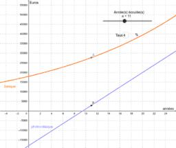 Le panneau photovoltaïque est-il rentable ?