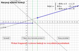 Rysowanie wykresów funkcji