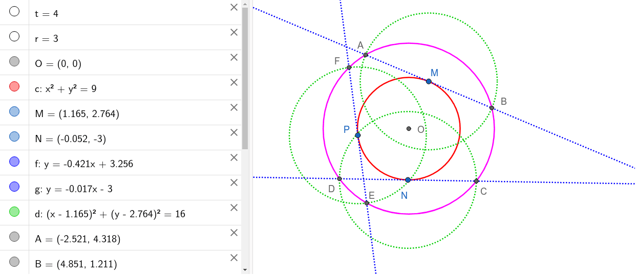 The locus of a point from which tangents of given length can be drawn to a given circle is a circle concentric with the given circle. Press Enter to start activity