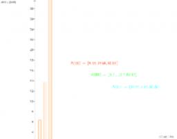 MF_diagrama de barras origen de los fondos Dianova