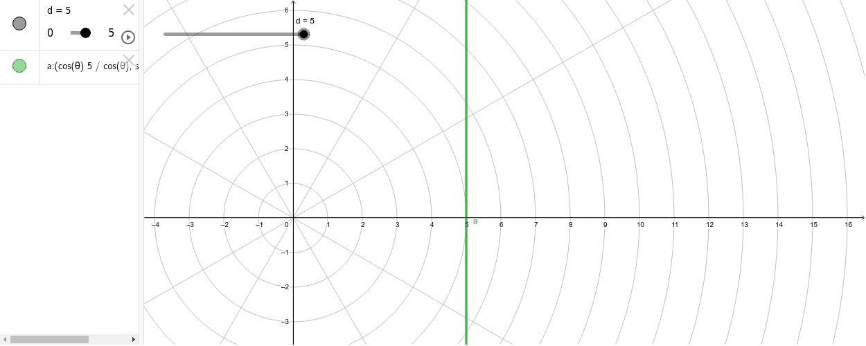 Recta paralela al eje Π/2, y que se encuentra a la derecha del mismo. Presiona Intro para comenzar la actividad
