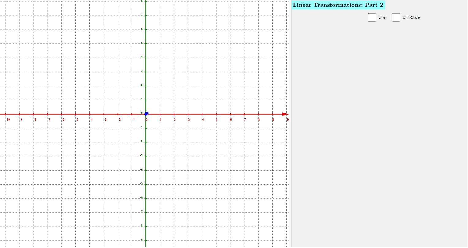 Applet - Linear Transformations - Part 2
