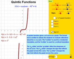 General Quintic Equation