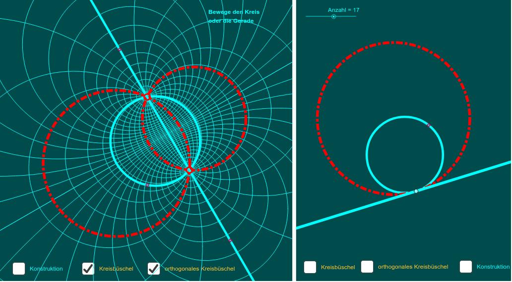 ... und ihre Symmetrie-Kreise Drücke die Eingabetaste um die Aktivität zu starten