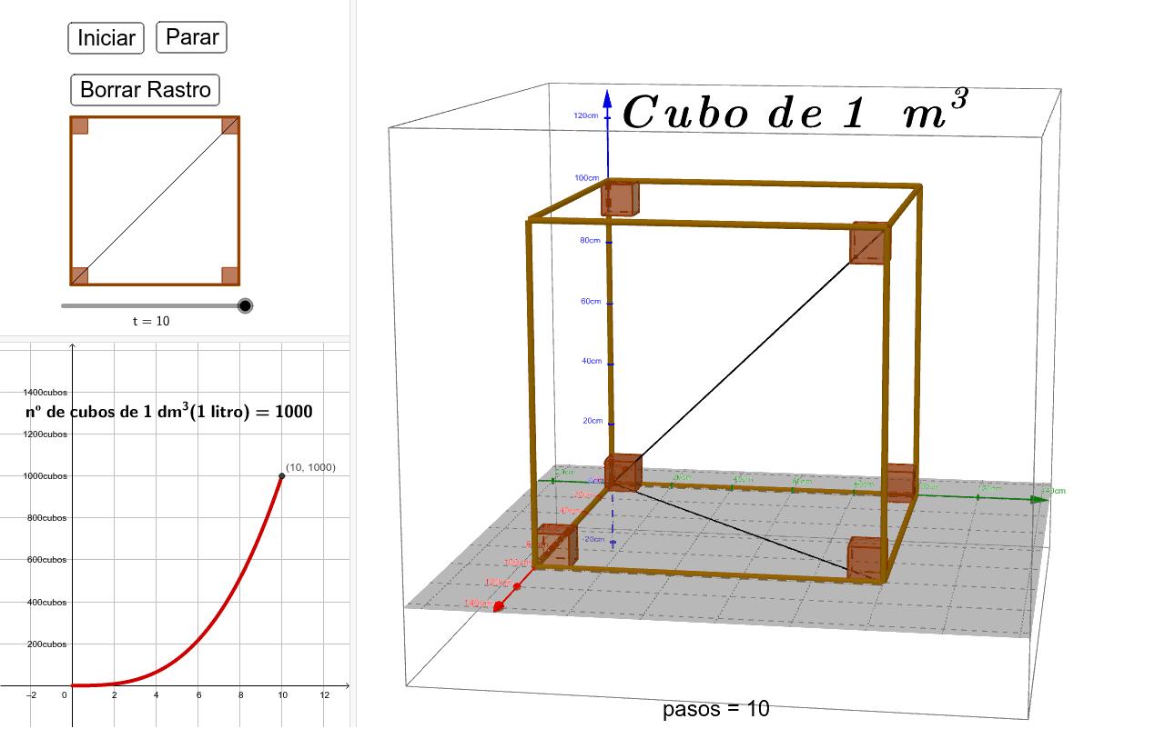 Simulación del llenado de cubo de 1 metro cúbico con cubitos de 1 dm cúbico Presiona Intro para comenzar la actividad