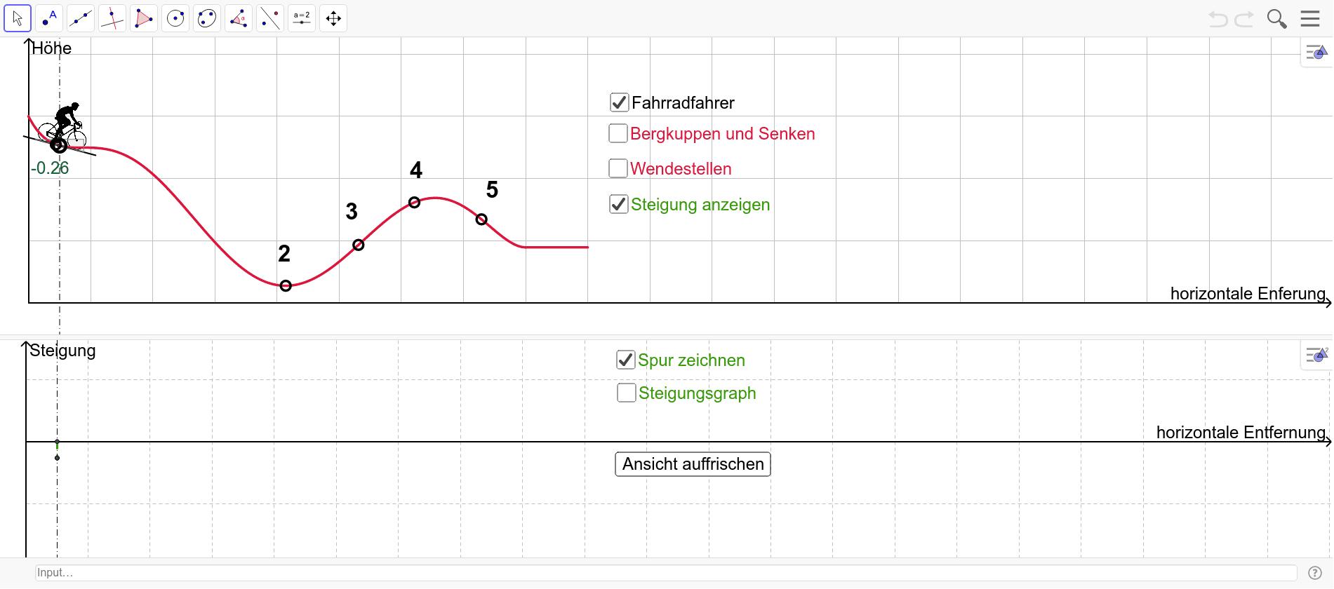 Entstehung eines Steigungsgraphen Drücke die Eingabetaste um die Aktivität zu starten