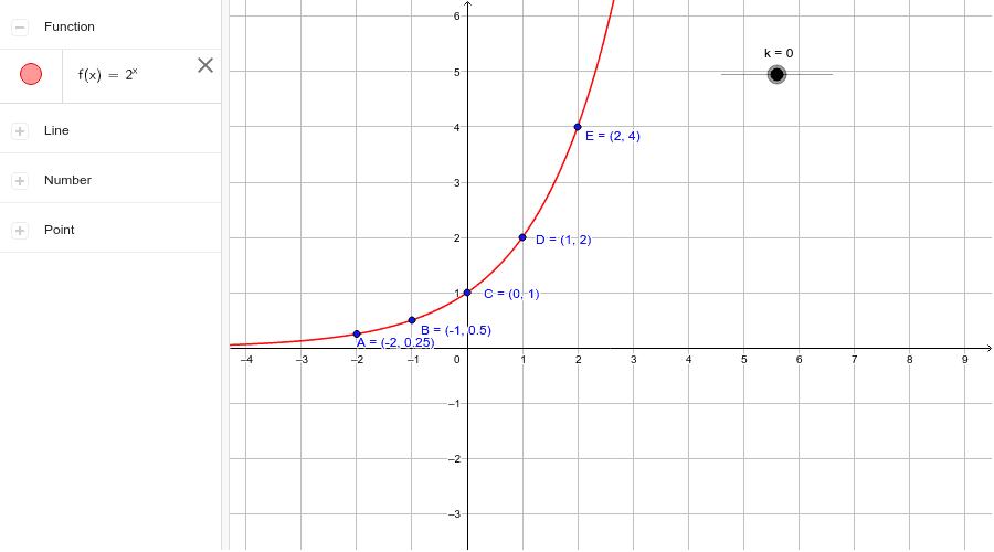 Graphing f(x) = b^x + k