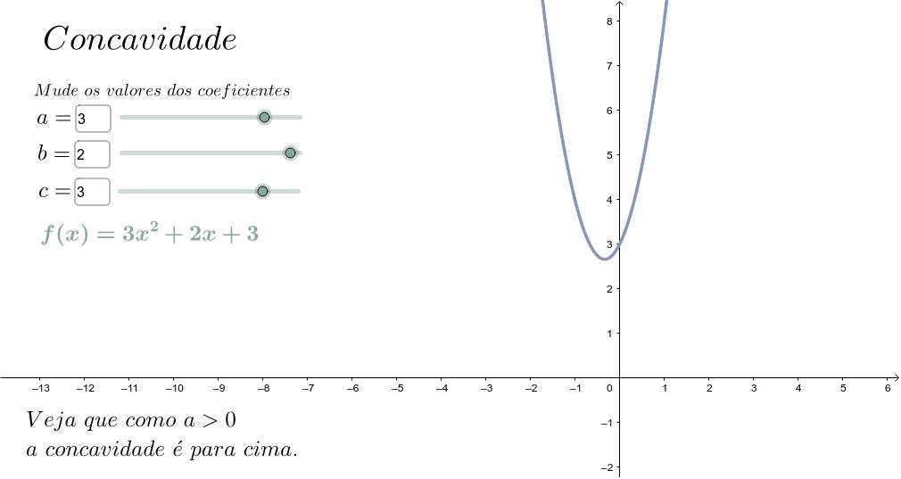 Concavidade da parábola Press Enter to start activity