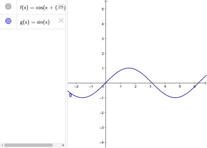 y=cos(x+3π/2)  Press Enter to start activity