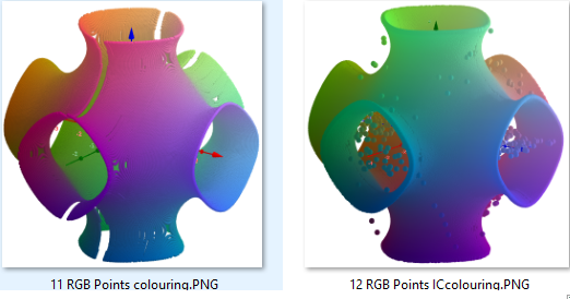 RGB Points colouring