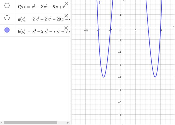 Introducimos aquí las funciones a las cuales les hallamos las raíces, puedes ir viendo cada una al seleccionarla y allí observar los cortes en  el eje de las x. Presiona Intro para comenzar la actividad