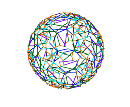 Park's Sphere