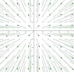 campos vectoriales a