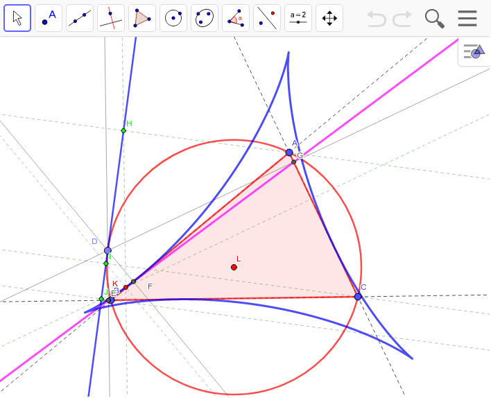 外接円の接線から作ったデルトイド(直極点Kの軌跡)と点Dのシムソン線。Kはシムソン線とデルトイドとの接点になっている。