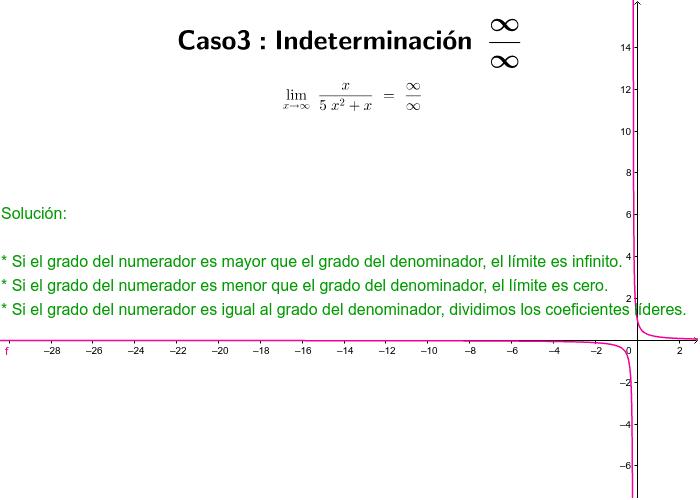 Caso 3: Indeterminación ∞/∞