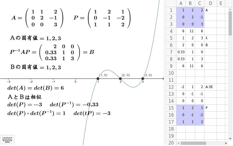 固有値が等しい行列の行列式は等しい。