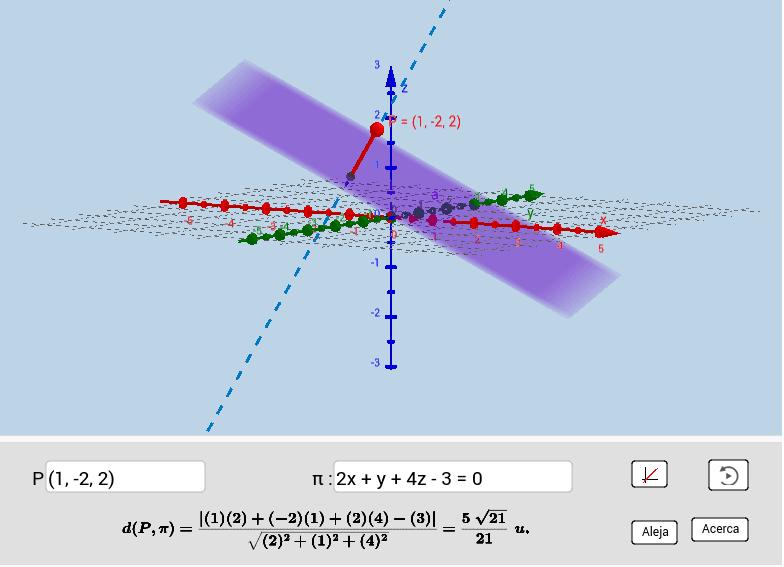 Introduce la ecuación del plano y las coordenadas del punto en las casillas. Puede también moverse el punto.