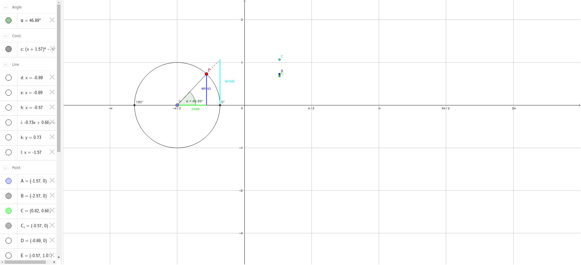 Trigonometrie am Einheitskreis