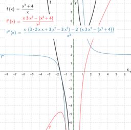 Funkcja, pochodna funkcji
